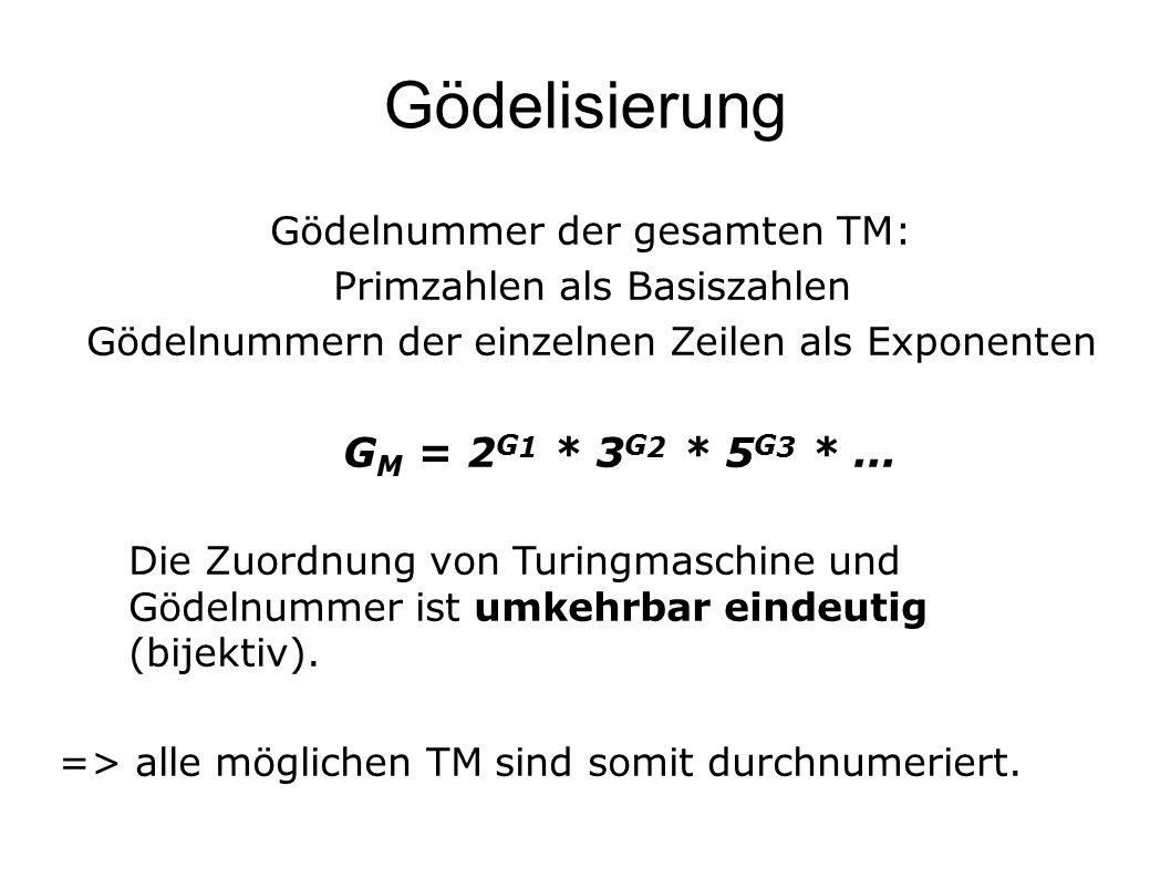 Gödelisierung Gödelnummer der gesamten TM: Primzahlen als Basiszahlen Gödelnummern der einzelnen Zeilen als Exponenten G M = 2 G 1 * 3 G 2 * 5 G 3 *...