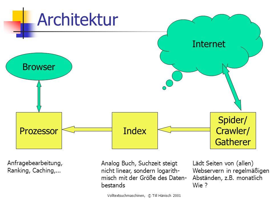 Volltextsuchmaschinen, © Till Hänisch 2001 Architektur Internet Spider/ Crawler/ Gatherer IndexProzessor Browser Lädt Seiten von (allen) Webservern in regelmäßigen Abständen, z.B.