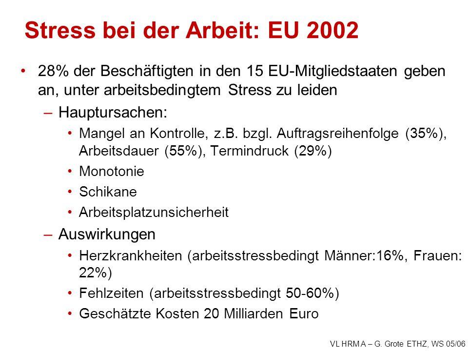 VL HRM A – G. Grote ETHZ, WS 05/06 Stress bei der Arbeit: EU 2002 28% der Beschäftigten in den 15 EU-Mitgliedstaaten geben an, unter arbeitsbedingtem