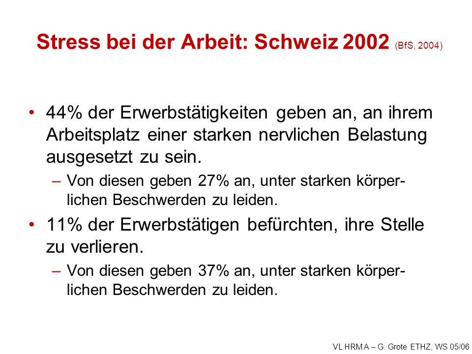 VL HRM A – G. Grote ETHZ, WS 05/06 Stress bei der Arbeit: Schweiz 2002 (BfS, 2004) 44% der Erwerbstätigkeiten geben an, an ihrem Arbeitsplatz einer st
