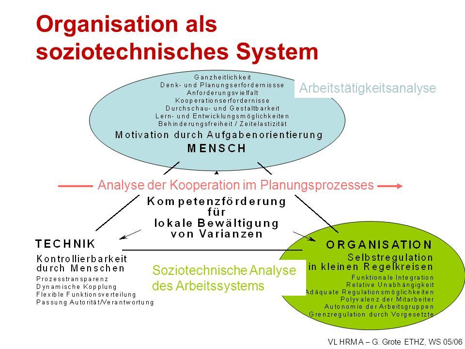 VL HRM A – G. Grote ETHZ, WS 05/06 Organisation als soziotechnisches System Arbeitstätigkeitsanalyse Soziotechnische Analyse des Arbeitssystems Analys