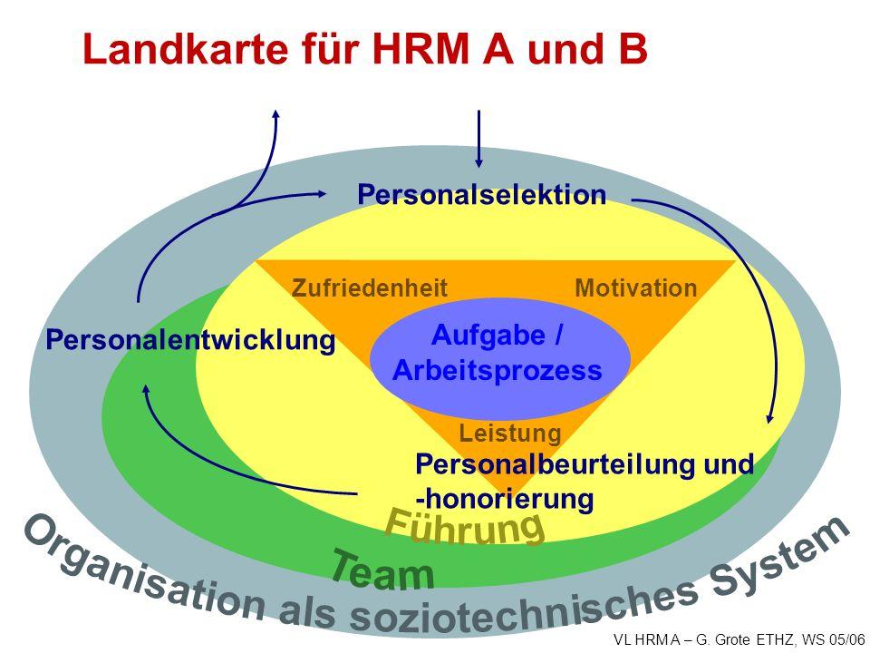 VL HRM A – G. Grote ETHZ, WS 05/06 Landkarte für HRM A und B MotivationZufriedenheit Leistung Personalselektion Personalbeurteilung und -honorierung P
