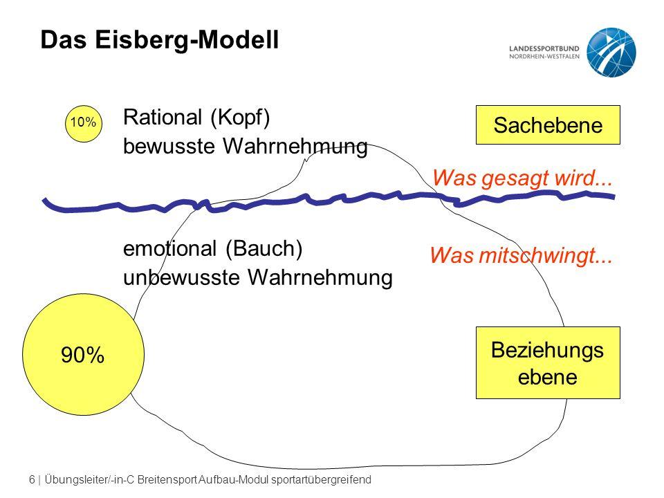 6 | Übungsleiter/-in-C Breitensport Aufbau-Modul sportartübergreifend Das Eisberg-Modell 90% 10% Sachebene Beziehungs ebene Rational (Kopf) bewusste Wahrnehmung emotional (Bauch) unbewusste Wahrnehmung Was gesagt wird...