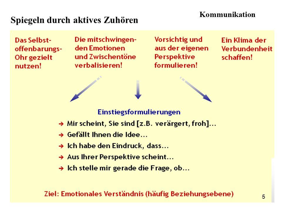 Eisberg-Modell der Kommunikation 6 Kommunikation