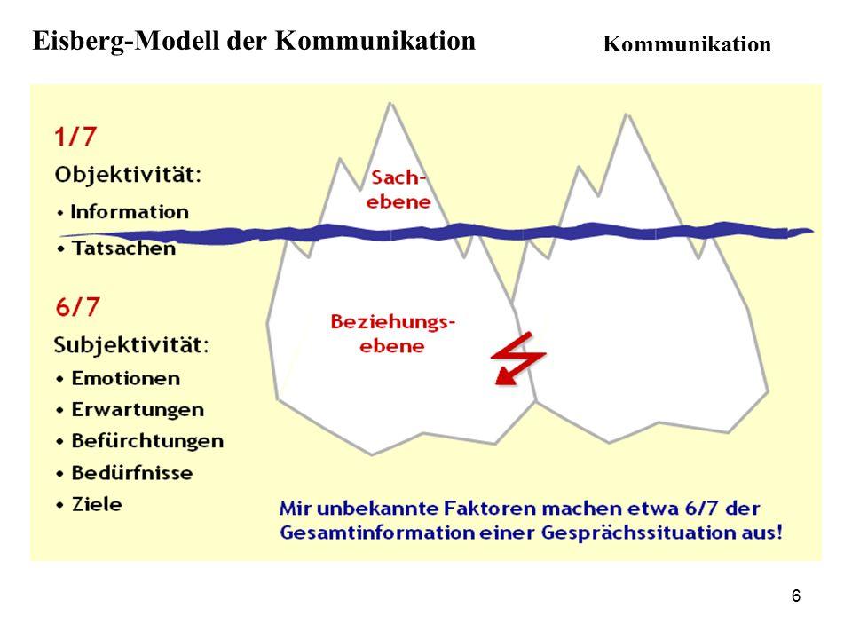Hauptteil strukturieren 7 Kommunikation