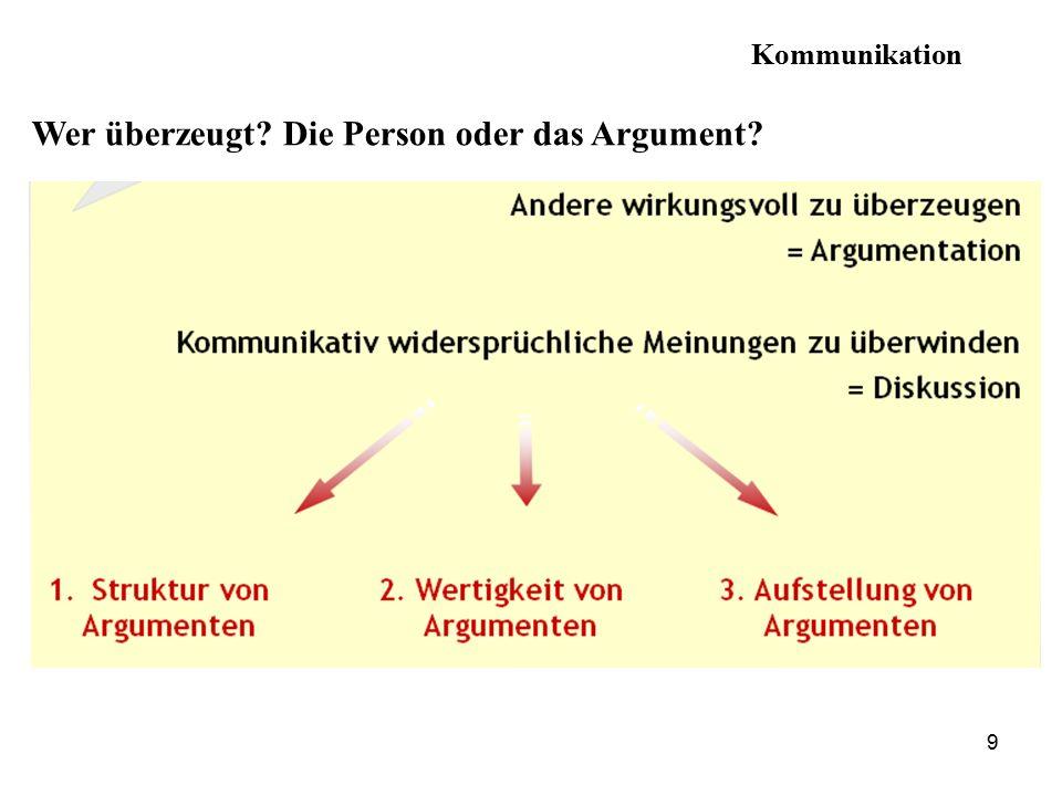 Wer überzeugt? Die Person oder das Argument? 9 Kommunikation