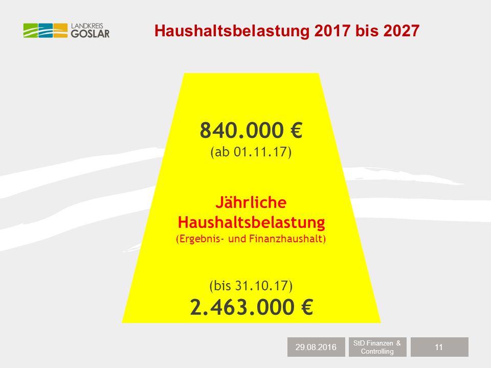 29.08.2016 StD Finanzen & Controlling 11 Haushaltsbelastung 2017 bis 2027 840.000 € (ab 01.11.17) Jährliche Haushaltsbelastung (Ergebnis- und Finanzhaushalt) (bis 31.10.17) 2.463.000 €