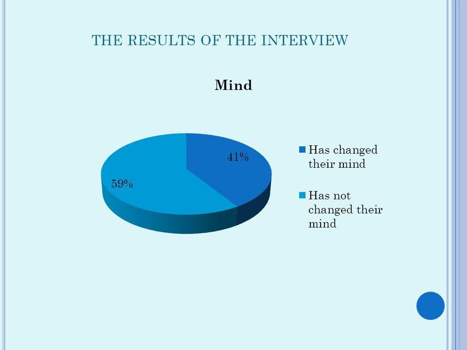 THE RESULTS OF THE INTERVIEW