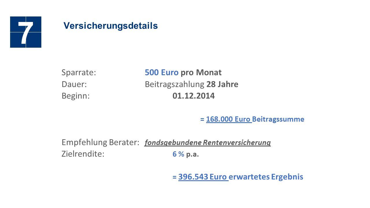 Sparrate: 500 Euro pro Monat Dauer:Beitragszahlung 28 Jahre Beginn:01.12.2014 = 168.000 Euro Beitragssumme Empfehlung Berater: fondsgebundene Rentenversicherung Zielrendite: 6 % p.a.