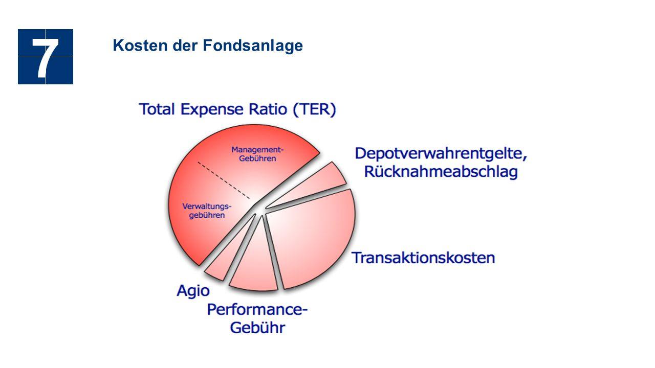 Kosten der Fondsanlage 7