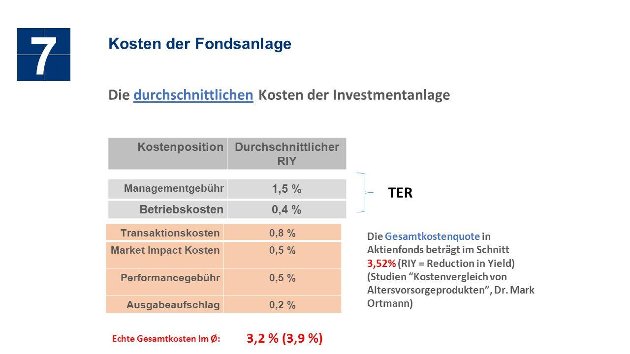 Kosten der Fondsanlage 7 Die durchschnittlichen Kosten der Investmentanlage 3,2 % (3,9 %) Echte Gesamtkosten im Ø: TER Die Gesamtkostenquote in Aktienfonds beträgt im Schnitt 3,52% (RIY = Reduction in Yield) (Studien Kostenvergleich von Altersvorsorgeprodukten , Dr.