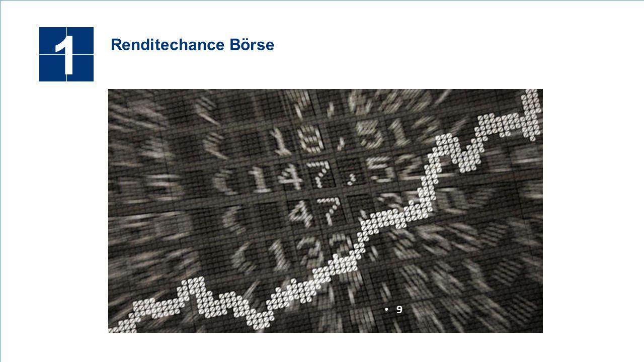 1 Renditechance Börse 9