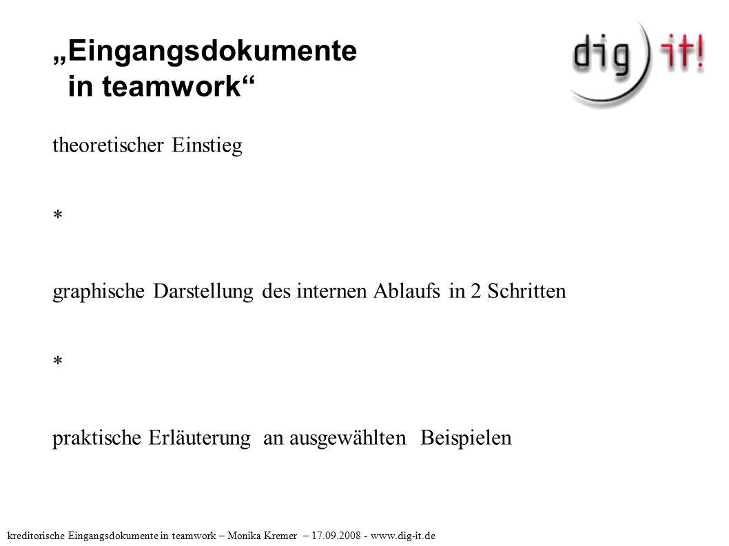 """""""Eingangsdokumente in teamwork"""" theoretischer Einstieg * graphische Darstellung des internen Ablaufs in 2 Schritten * praktische Erläuterung an ausgew"""