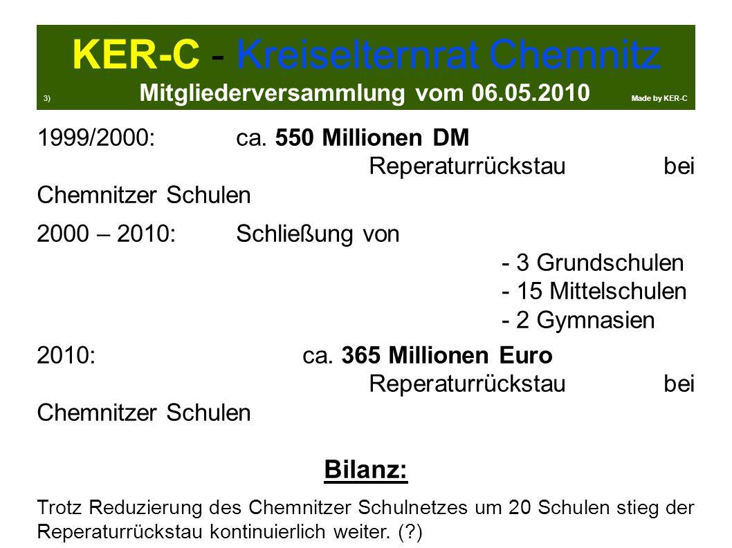 Schulhausbau: 1999/2000:ca.