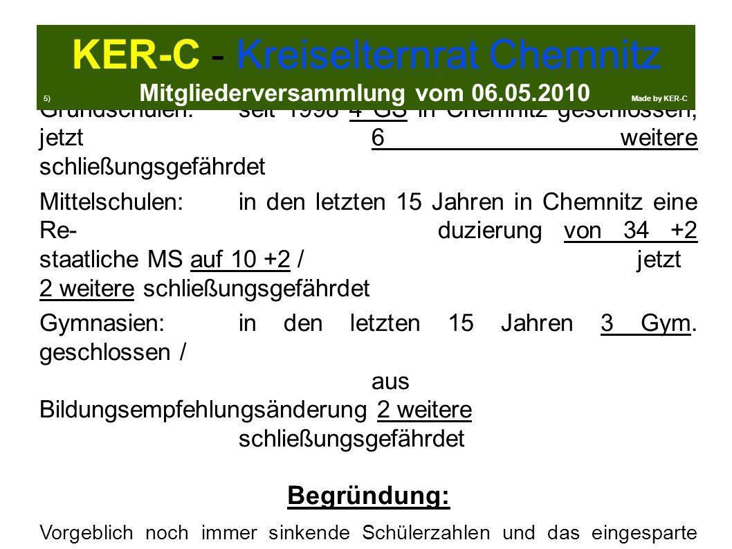 Schulschließungen: Grundschulen:seit 1998 4 GS in Chemnitz geschlossen, jetzt 6 weitere schließungsgefährdet Mittelschulen:in den letzten 15 Jahren in Chemnitz eine Re-duzierung von 34 +2 staatliche MS auf 10 +2 / jetzt 2 weitere schließungsgefährdet Gymnasien:in den letzten 15 Jahren 3 Gym.