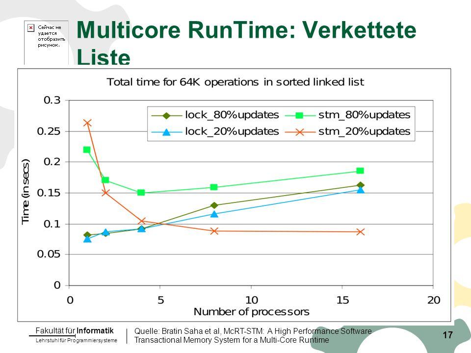 Lehrstuhl für Programmiersysteme Fakultät für Informatik 17 Multicore RunTime: Verkettete Liste Quelle: Bratin Saha et al, McRT-STM: A High Performance Software Transactional Memory System for a Multi-Core Runtime