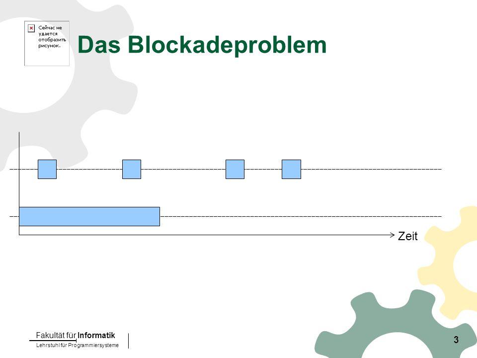 Lehrstuhl für Programmiersysteme Fakultät für Informatik 3 Zeit Das Blockadeproblem