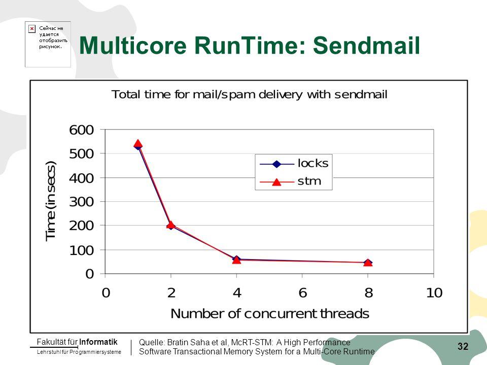 Lehrstuhl für Programmiersysteme Fakultät für Informatik 32 Multicore RunTime: Sendmail Quelle: Bratin Saha et al, McRT-STM: A High Performance Software Transactional Memory System for a Multi-Core Runtime