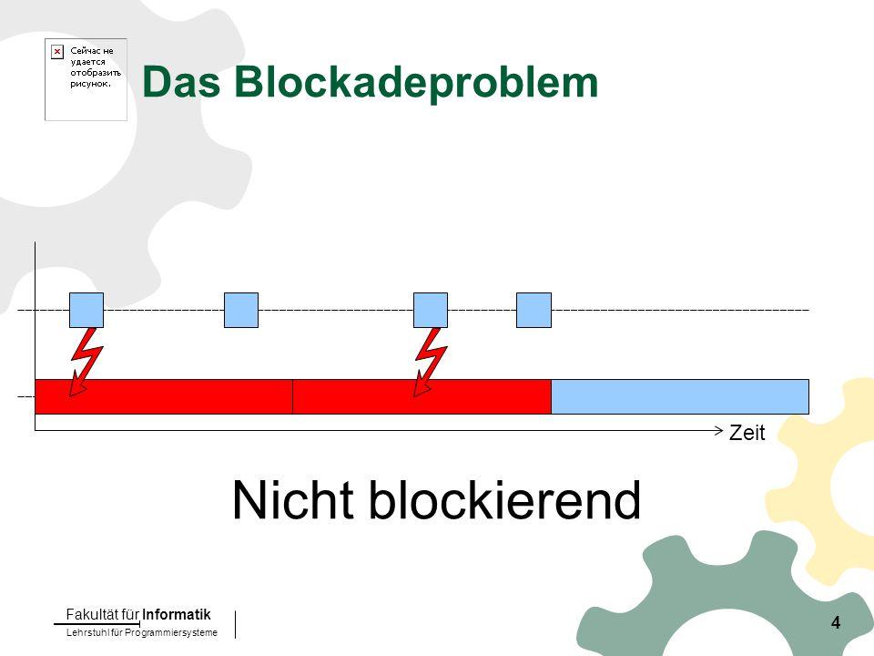 Lehrstuhl für Programmiersysteme Fakultät für Informatik 4 Zeit Das Blockadeproblem Nicht blockierend