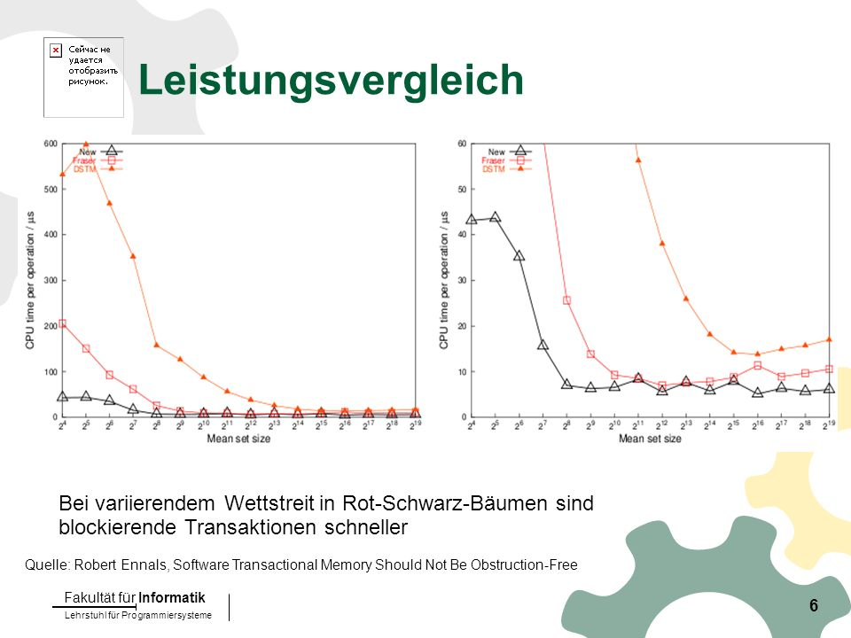 Lehrstuhl für Programmiersysteme Fakultät für Informatik 17 Multicore RunTime: Verkettete Liste Quelle: Bratin Saha et al, McRT-STM: A High Performance Software Transactional Memory System for a Multi-Core Runtime