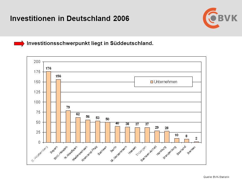 Investitionen in Deutschland 2006 Investitionsschwerpunkt liegt in Süddeutschland.