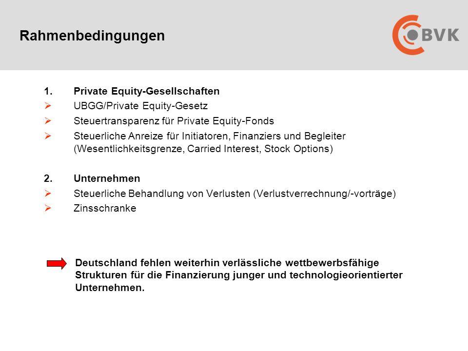 1.Private Equity-Gesellschaften  UBGG/Private Equity-Gesetz  Steuertransparenz für Private Equity-Fonds  Steuerliche Anreize für Initiatoren, Finanziers und Begleiter (Wesentlichkeitsgrenze, Carried Interest, Stock Options) 2.Unternehmen  Steuerliche Behandlung von Verlusten (Verlustverrechnung/-vorträge)  Zinsschranke Rahmenbedingungen Deutschland fehlen weiterhin verlässliche wettbewerbsfähige Strukturen für die Finanzierung junger und technologieorientierter Unternehmen.