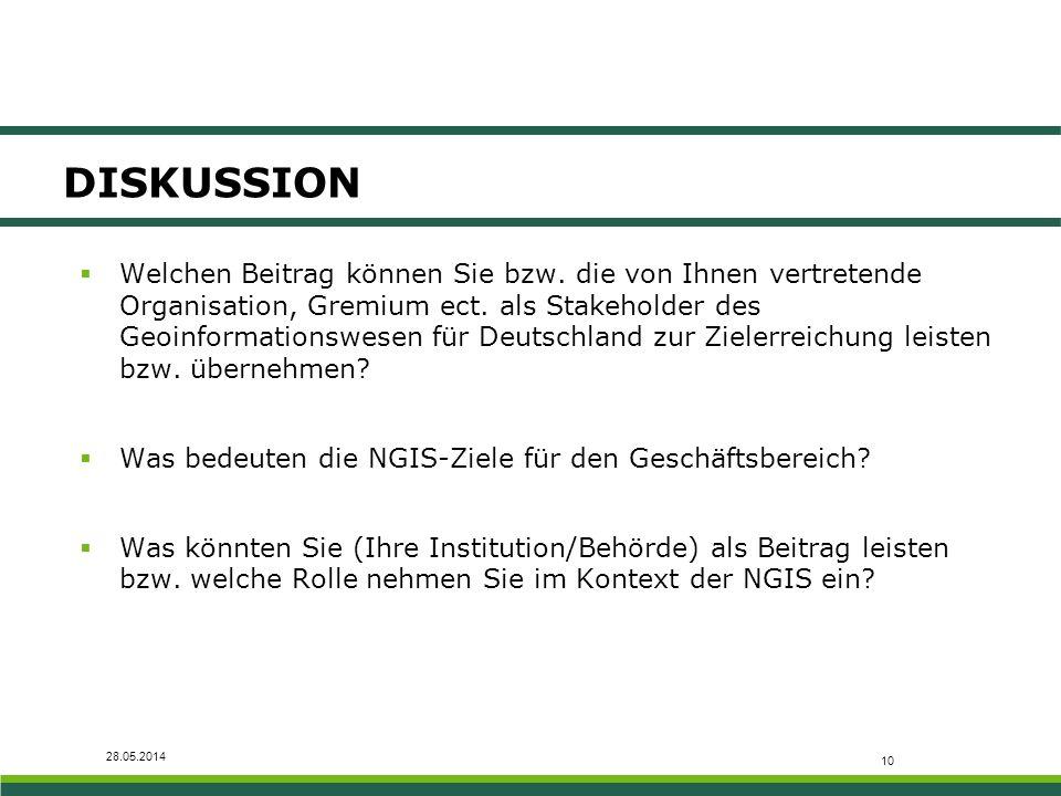 28.05.2014  Welchen Beitrag können Sie bzw. die von Ihnen vertretende Organisation, Gremium ect. als Stakeholder des Geoinformationswesen für Deutsch