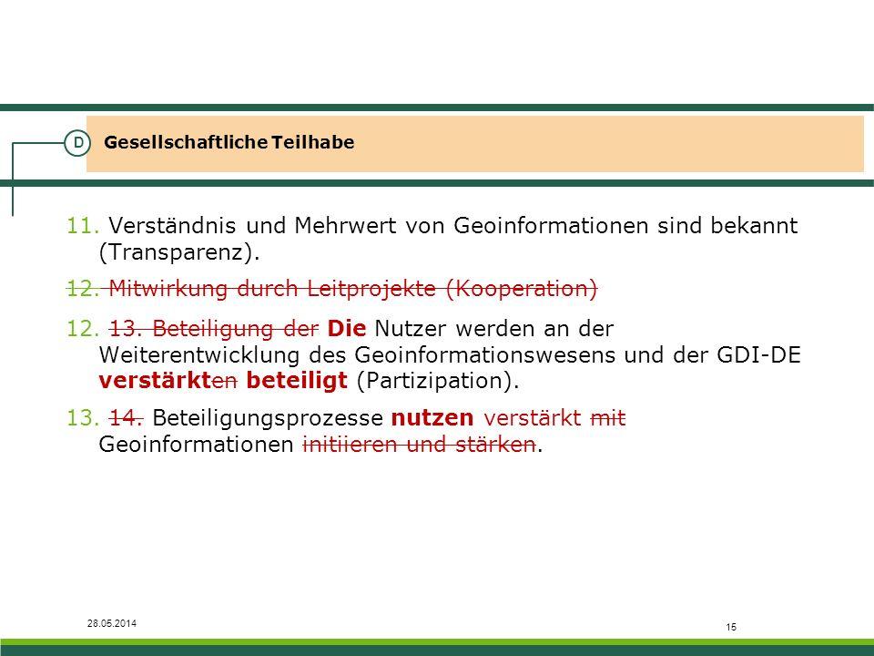 28.05.2014 Gesellschaftliche Teilhabe D 11. Verständnis und Mehrwert von Geoinformationen sind bekannt (Transparenz). 12. Mitwirkung durch Leitprojekt