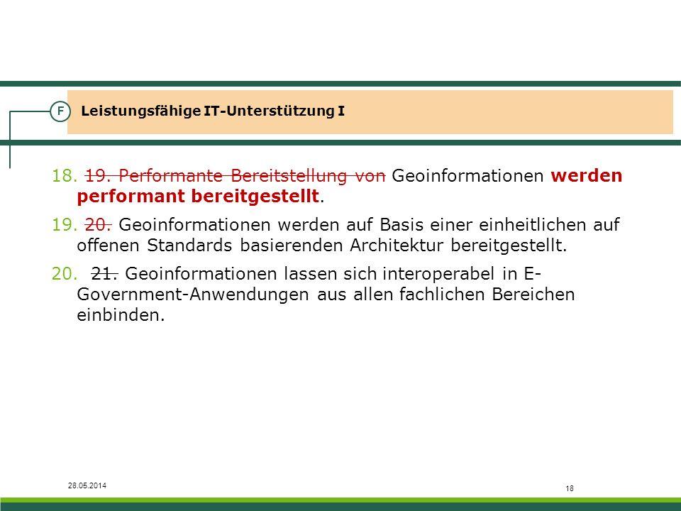 28.05.2014 Leistungsfähige IT-Unterstützung I F 18. 19. Performante Bereitstellung von Geoinformationen werden performant bereitgestellt. 19. 20. Geoi