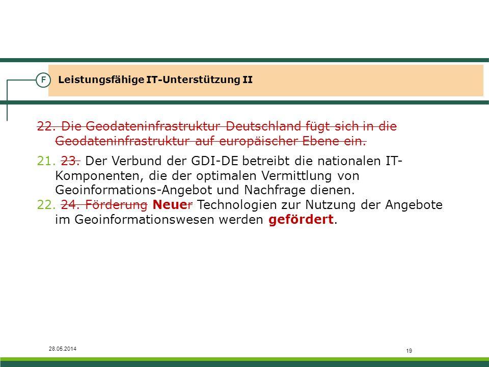 28.05.2014 Leistungsfähige IT-Unterstützung II F 22. Die Geodateninfrastruktur Deutschland fügt sich in die Geodateninfrastruktur auf europäischer Ebe