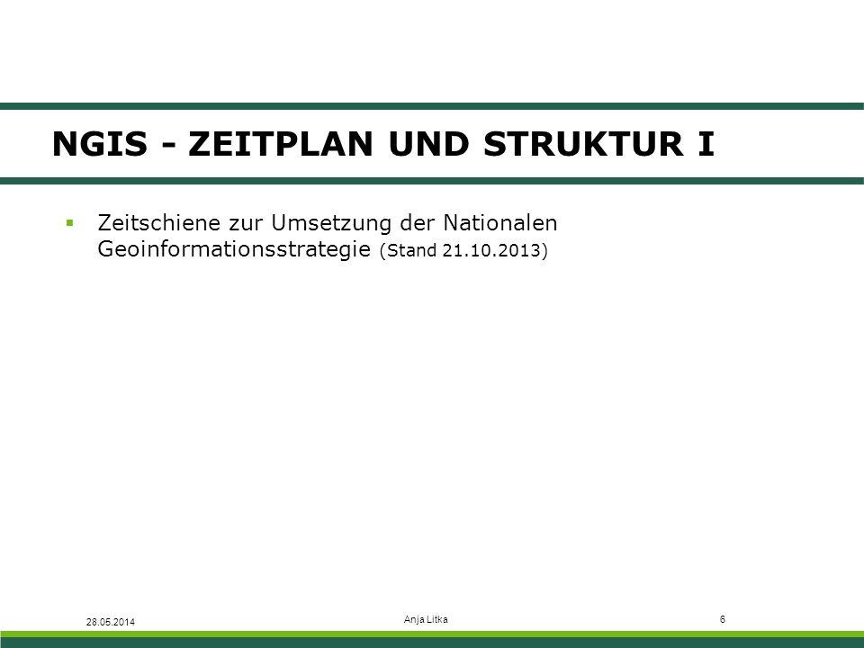 Anja Litka6 NGIS - ZEITPLAN UND STRUKTUR I 28.05.2014  Zeitschiene zur Umsetzung der Nationalen Geoinformationsstrategie (Stand 21.10.2013)