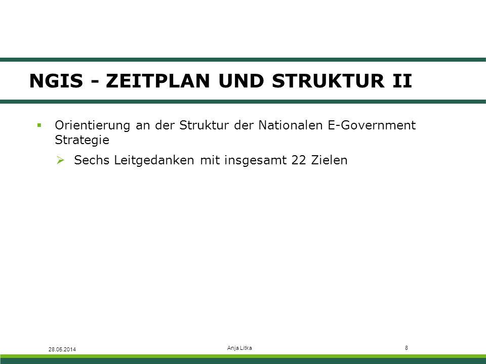 Anja Litka8 NGIS - ZEITPLAN UND STRUKTUR II 28.05.2014  Orientierung an der Struktur der Nationalen E-Government Strategie  Sechs Leitgedanken mit insgesamt 22 Zielen