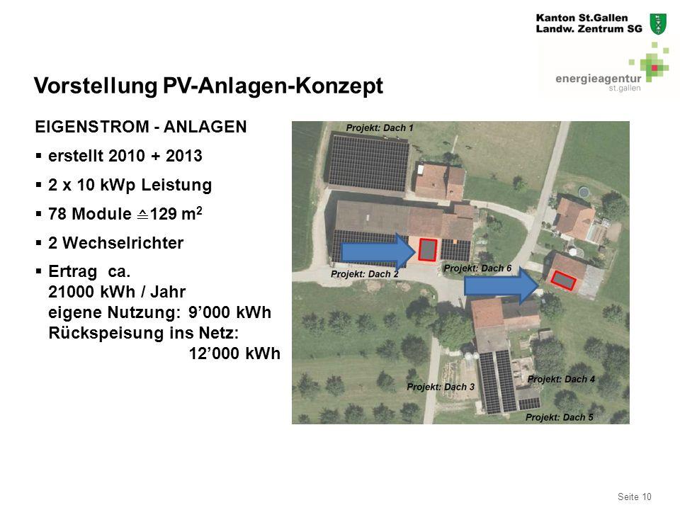 Seite 10 EIGENSTROM - ANLAGEN  erstellt 2010 + 2013  2 x 10 kWp Leistung  78 Module ≙ 129 m 2  2 Wechselrichter  Ertrag ca. 21000 kWh / Jahr eige