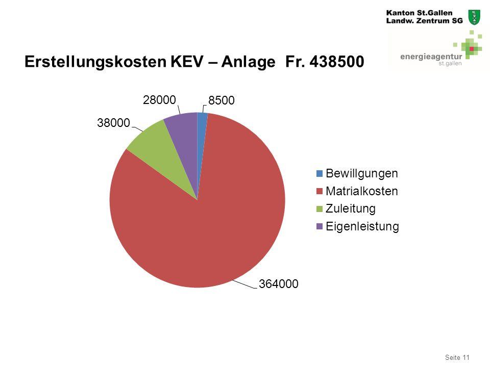 Seite 11 Erstellungskosten KEV – Anlage Fr. 438500