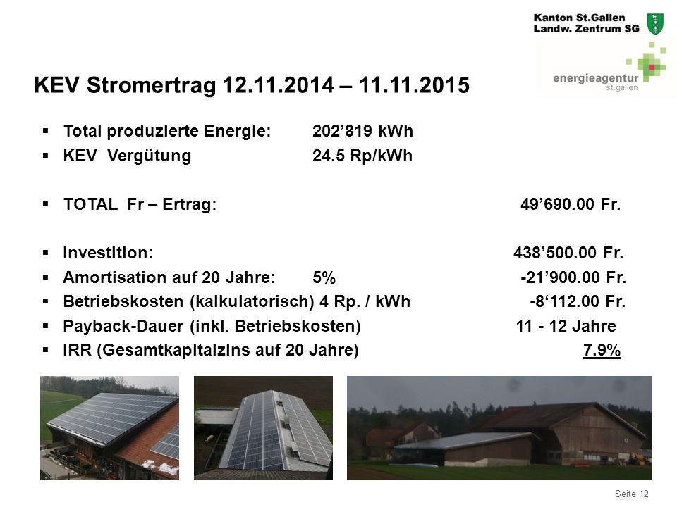 Seite 12 KEV Stromertrag 12.11.2014 – 11.11.2015  Total produzierte Energie:202'819 kWh  KEV Vergütung 24.5 Rp/kWh  TOTAL Fr – Ertrag: 49'690.00 Fr