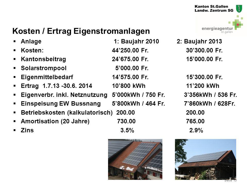 Seite 13 Kosten / Ertrag Eigenstromanlagen  Anlage 1: Baujahr 2010 2: Baujahr 2013  Kosten: 44'250.00 Fr.30'300.00 Fr.  Kantonsbeitrag24'675.00 Fr.