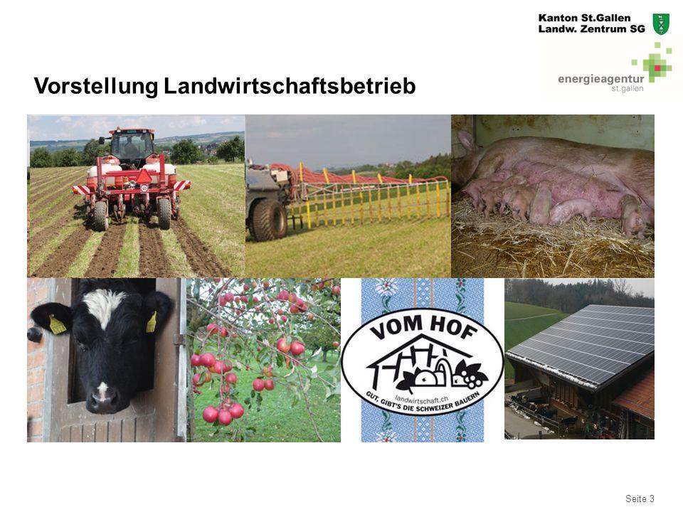 Seite 4  32.0 ha Landwirtschaftliche Nutzfläche ½ Ackerbau  Unsere Produktion umgerechnet auf pro Kopf Konsum  Milch ( Appenzeller Käse)ca.2000 Personen  Schweinefleisch ca.1000 Personen  Kartoffelnca.3000 Personen  Getreide ca.