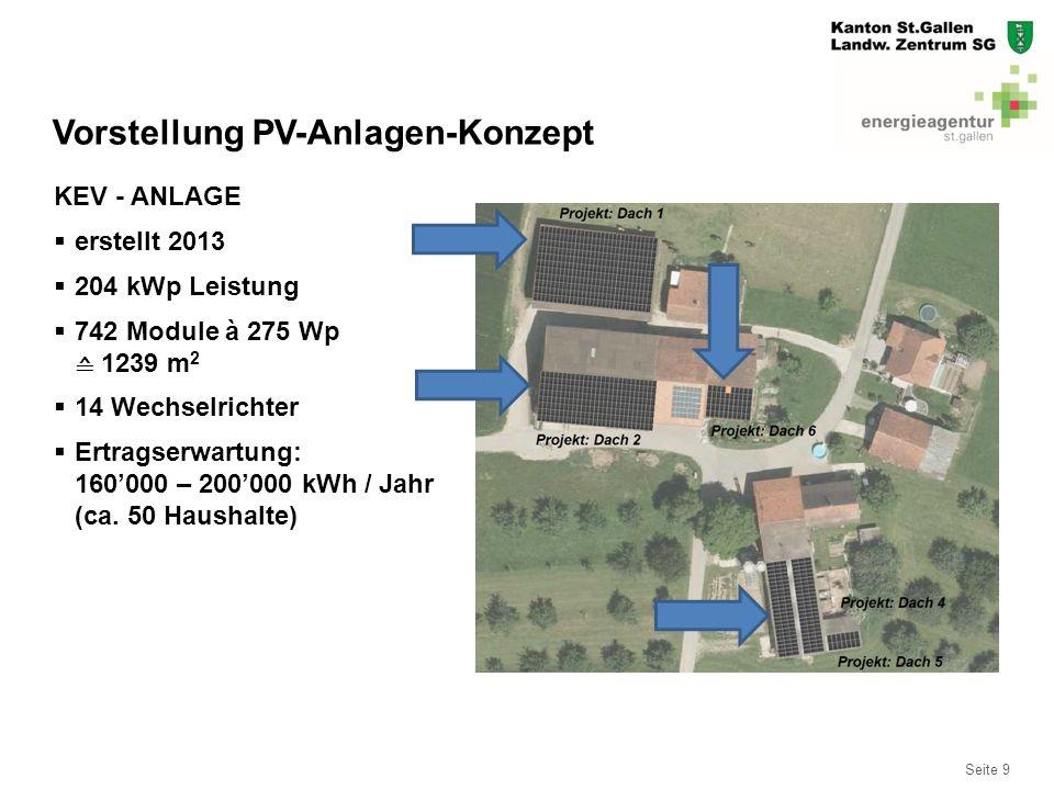 Seite 9 KEV - ANLAGE  erstellt 2013  204 kWp Leistung  742 Module à 275 Wp ≙ 1239 m 2  14 Wechselrichter  Ertragserwartung: 160'000 – 200'000 kWh