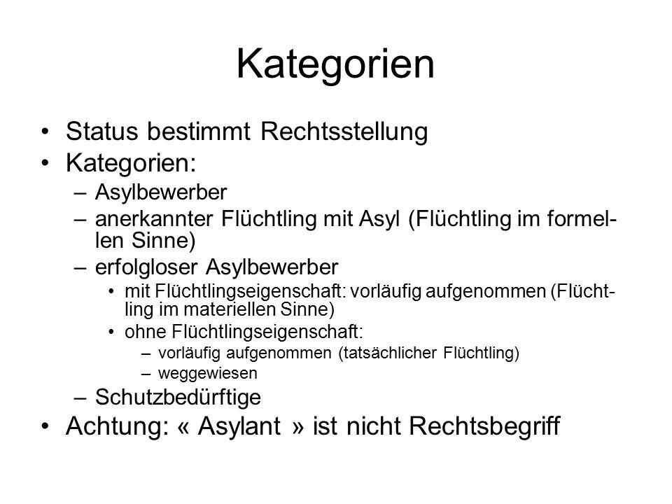 Kategorien Status bestimmt Rechtsstellung Kategorien: –Asylbewerber –anerkannter Flüchtling mit Asyl (Flüchtling im formel- len Sinne) –erfolgloser Asylbewerber mit Flüchtlingseigenschaft: vorläufig aufgenommen (Flücht- ling im materiellen Sinne) ohne Flüchtlingseigenschaft: –vorläufig aufgenommen (tatsächlicher Flüchtling) –weggewiesen –Schutzbedürftige Achtung: « Asylant » ist nicht Rechtsbegriff