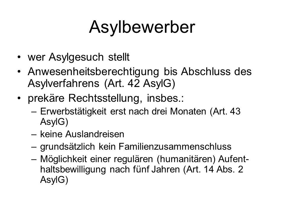 Asylbewerber wer Asylgesuch stellt Anwesenheitsberechtigung bis Abschluss des Asylverfahrens (Art. 42 AsylG) prekäre Rechtsstellung, insbes.: –Erwerbs