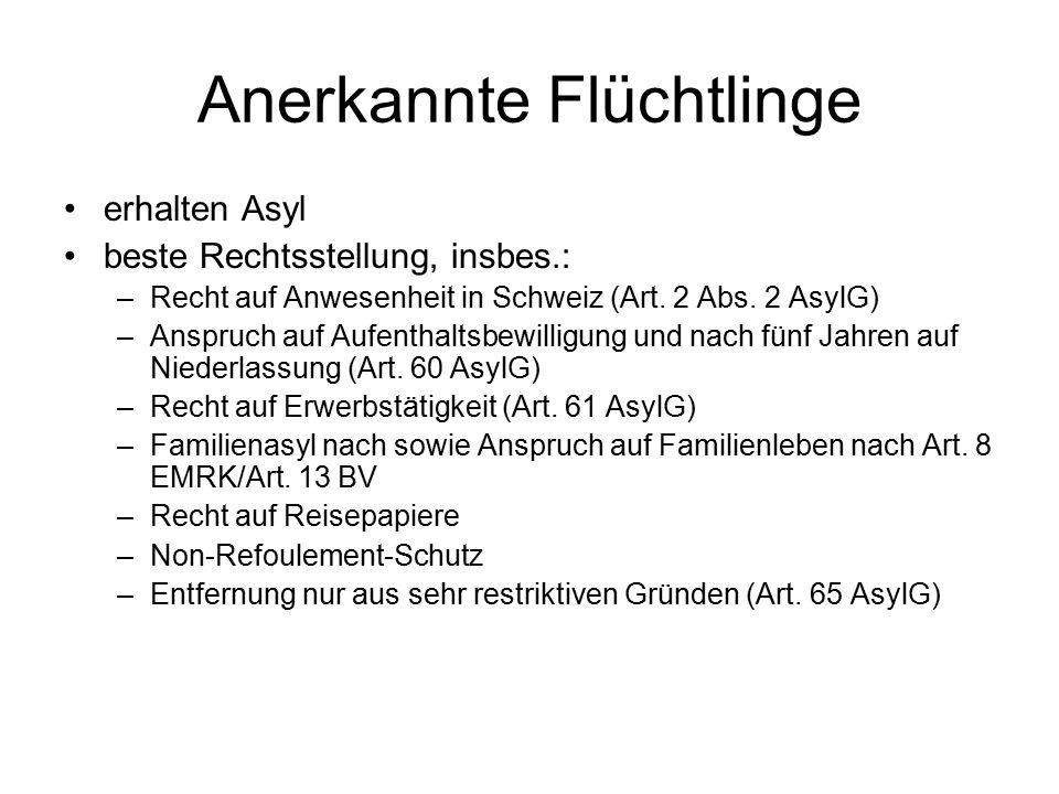 Anerkannte Flüchtlinge erhalten Asyl beste Rechtsstellung, insbes.: –Recht auf Anwesenheit in Schweiz (Art.