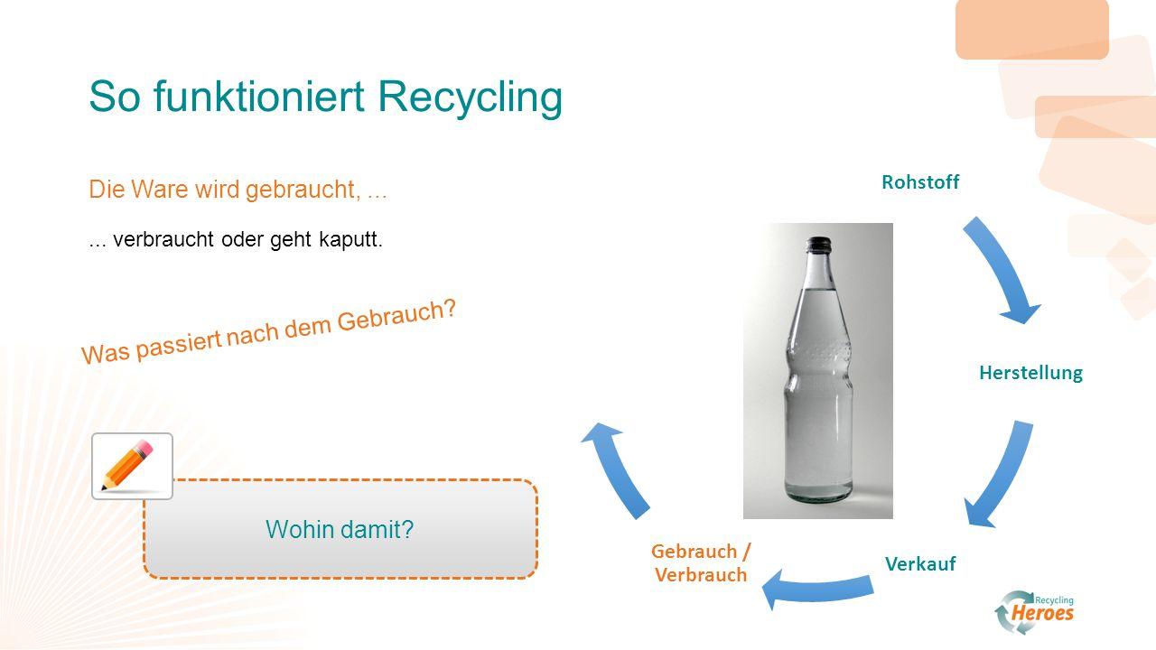Rohstoff Herstellung Verkauf Gebrauch / Verbrauch Recycling So funktioniert Recycling Die Ware wird gebraucht,......