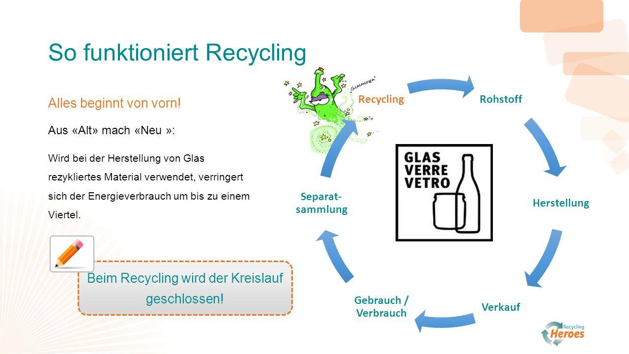 So funktioniert Recycling Alles beginnt von vorn.