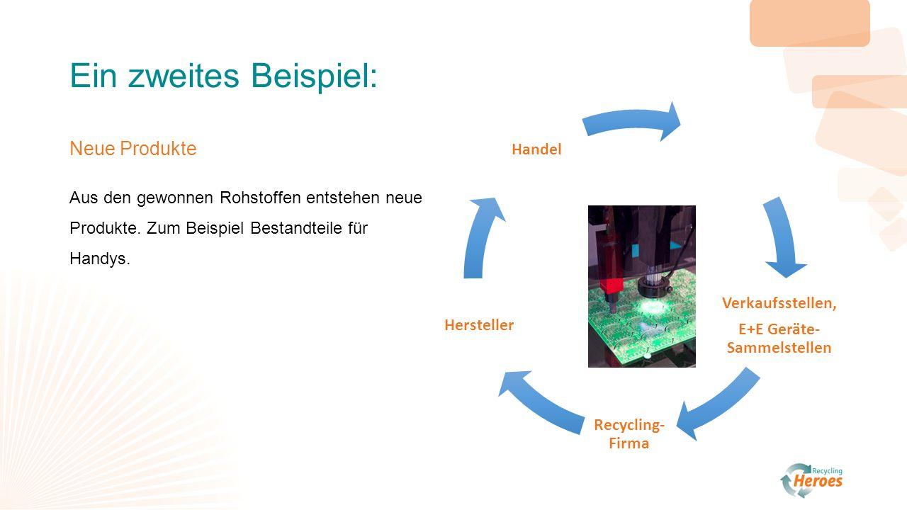 Ein zweites Beispiel: Neue Produkte Aus den gewonnen Rohstoffen entstehen neue Produkte.