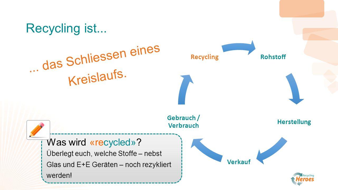 Recycling ist... Rohstoff Herstellung Verkauf Gebrauch / Verbrauch Recycling...