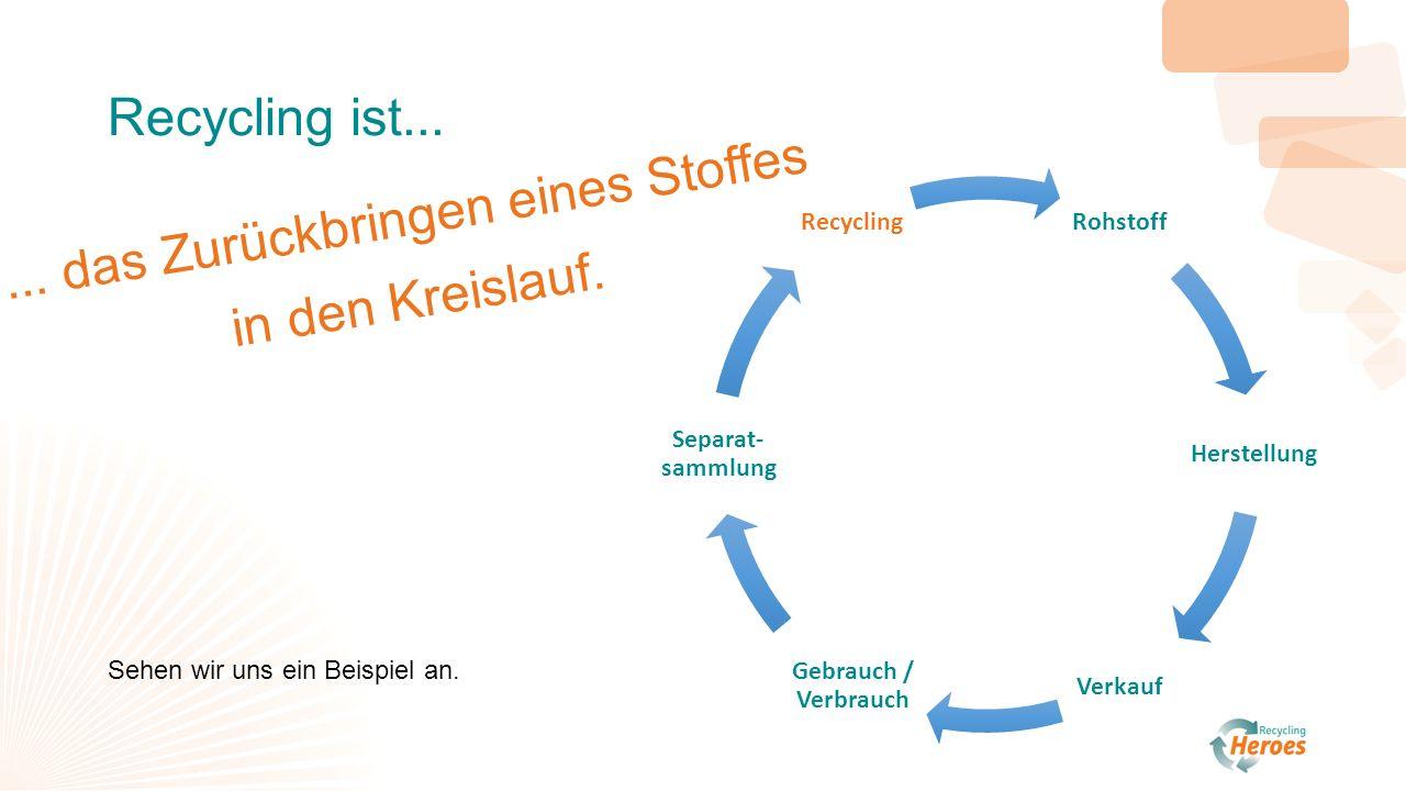 Recycling ist... Rohstoff Herstellung Verkauf Gebrauch / Verbrauch Separat- sammlung Recycling...