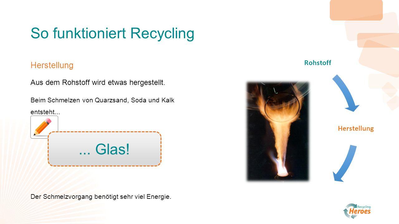 Rohstoff Herstellung So funktioniert Recycling Herstellung Aus dem Rohstoff wird etwas hergestellt.