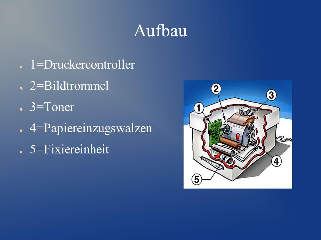 Aufbau ● 1=Druckercontroller ● 2=Bildtrommel ● 3=Toner ● 4=Papiereinzugswalzen ● 5=Fixiereinheit