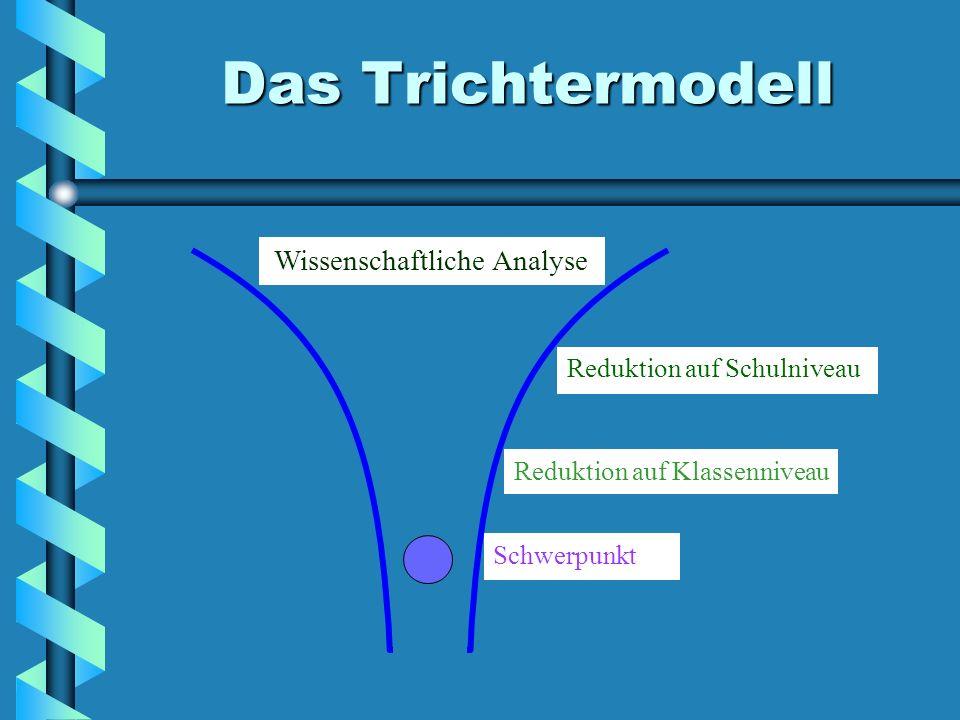 Das Trichtermodell Wissenschaftliche Analyse Reduktion auf Schulniveau Reduktion auf Klassenniveau Schwerpunkt