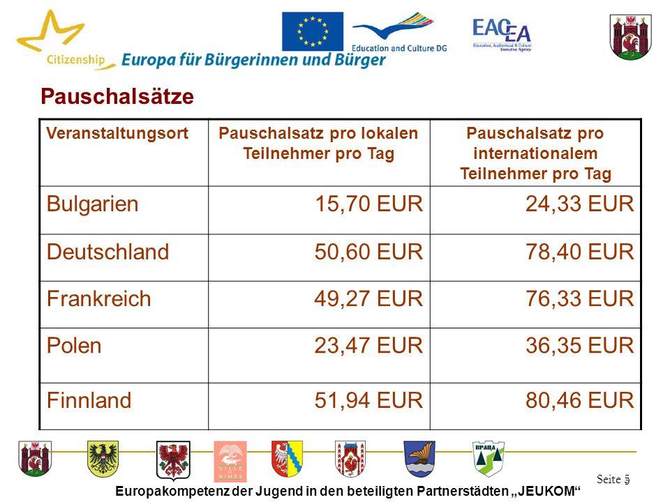 """Seite 5 Europakompetenz der Jugend in den beteiligten Partnerstädten """"JEUKOM"""" 5 Pauschalsätze VeranstaltungsortPauschalsatz pro lokalen Teilnehmer pro"""